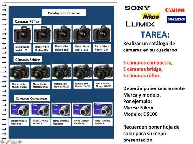 tarea catalogo de cámaras